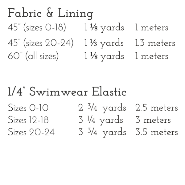 Laminaria Swimsuit - Tuesday Stitches - on Maternity Sewing