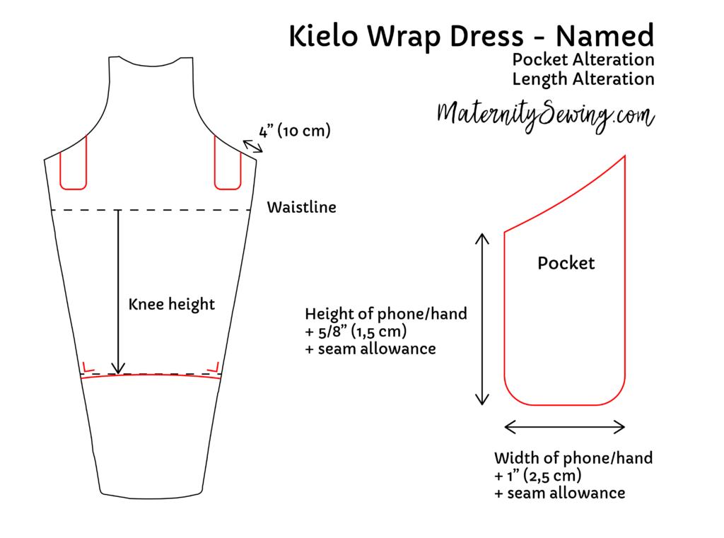 Kielo Wrap Dress by Named - Pocket Alteration - on MaternitySewing.com